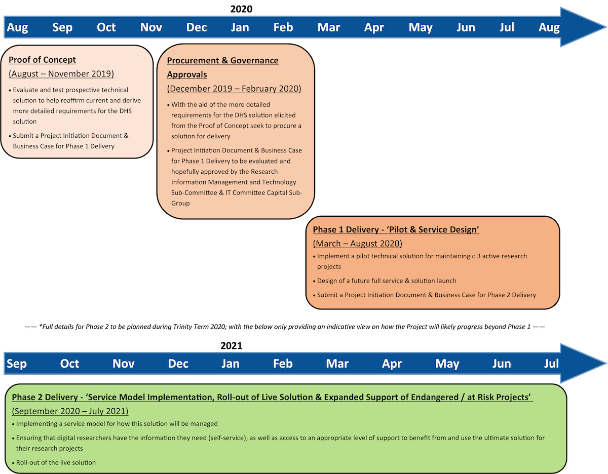 timeline image for website no title 1200px