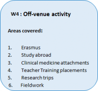 HESA data futures workstream off venue activity